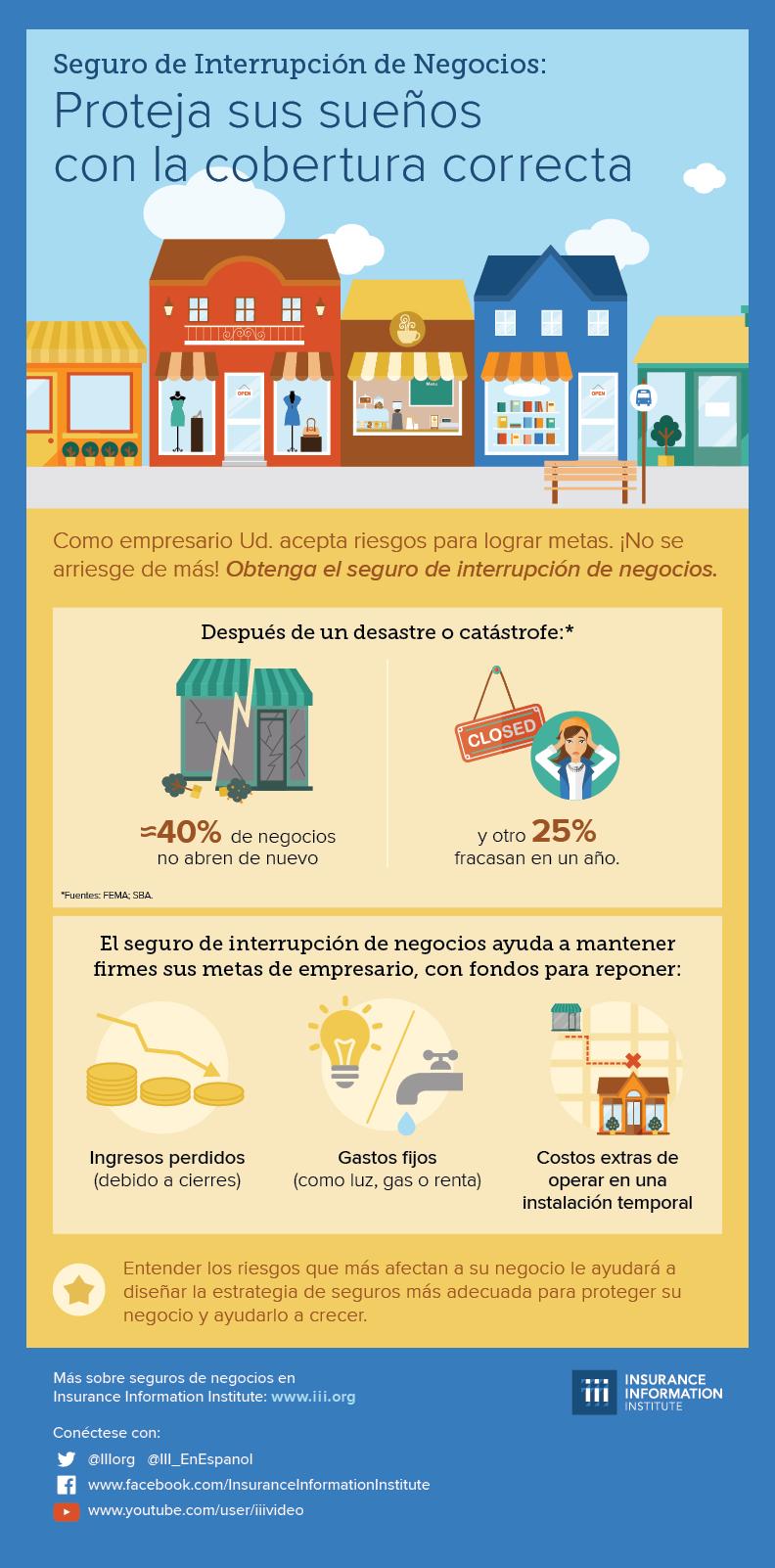 spanish-busiiness-owners